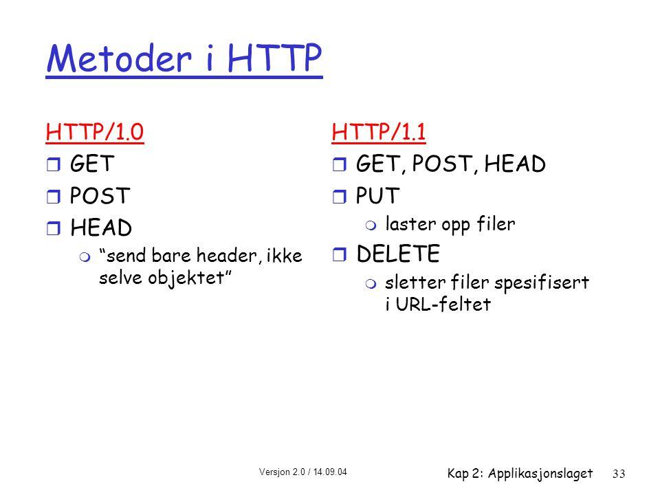 """Versjon 2.0 / 14.09.04 Kap 2: Applikasjonslaget33 Metoder i HTTP HTTP/1.0 r GET r POST r HEAD m """"send bare header, ikke selve objektet"""" HTTP/1.1 r GET"""