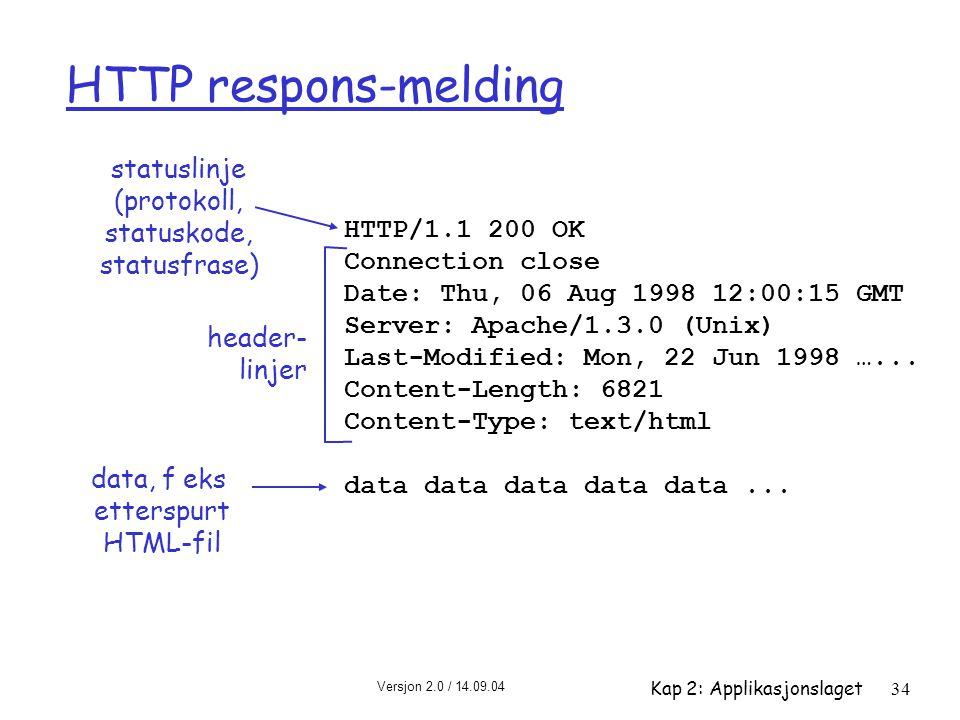 Versjon 2.0 / 14.09.04 Kap 2: Applikasjonslaget34 HTTP respons-melding HTTP/1.1 200 OK Connection close Date: Thu, 06 Aug 1998 12:00:15 GMT Server: Ap