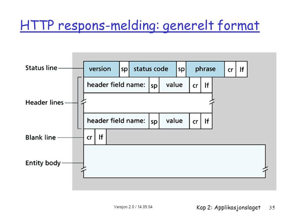 Versjon 2.0 / 14.09.04 Kap 2: Applikasjonslaget35 HTTP respons-melding: generelt format