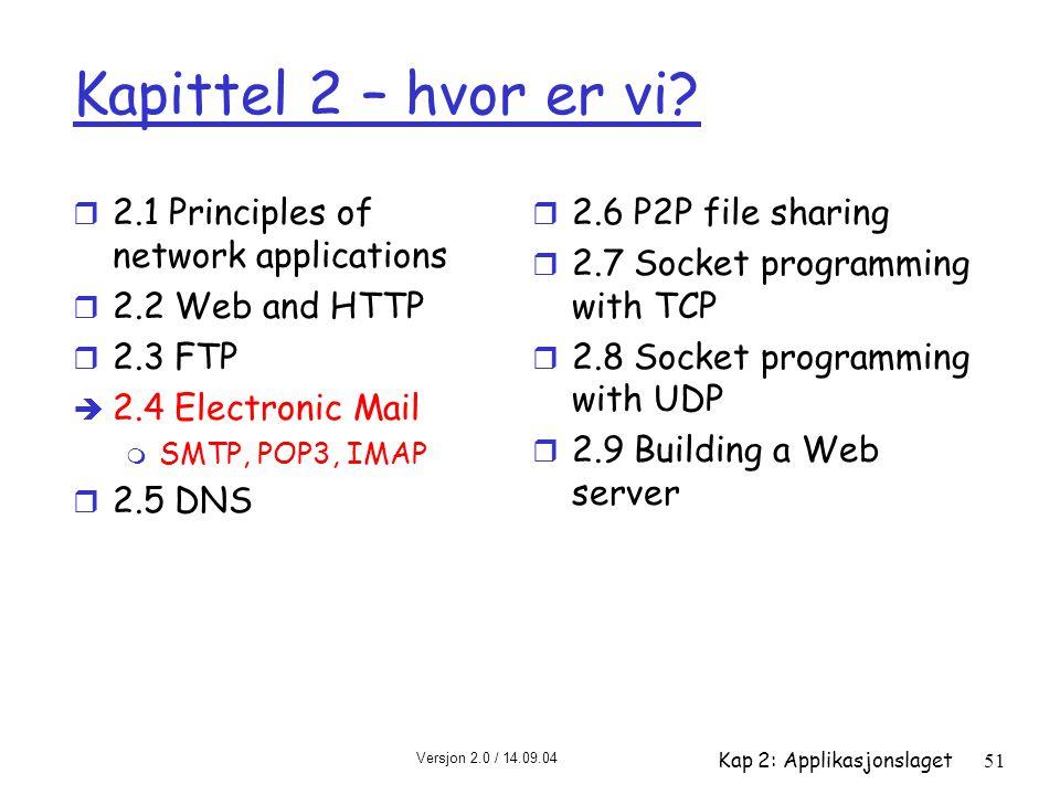 Versjon 2.0 / 14.09.04 Kap 2: Applikasjonslaget51 Kapittel 2 – hvor er vi? r 2.1 Principles of network applications r 2.2 Web and HTTP r 2.3 FTP è 2.4
