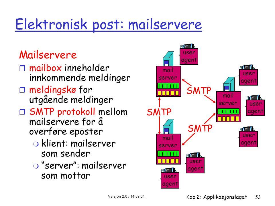 Versjon 2.0 / 14.09.04 Kap 2: Applikasjonslaget53 Elektronisk post: mailservere Mailservere r mailbox inneholder innkommende meldinger r meldingskø fo