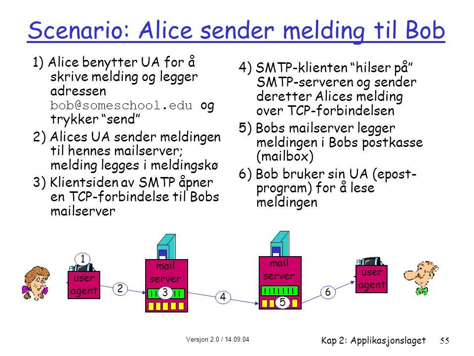 Versjon 2.0 / 14.09.04 Kap 2: Applikasjonslaget55 Scenario: Alice sender melding til Bob 1) Alice benytter UA for å skrive melding og legger adressen