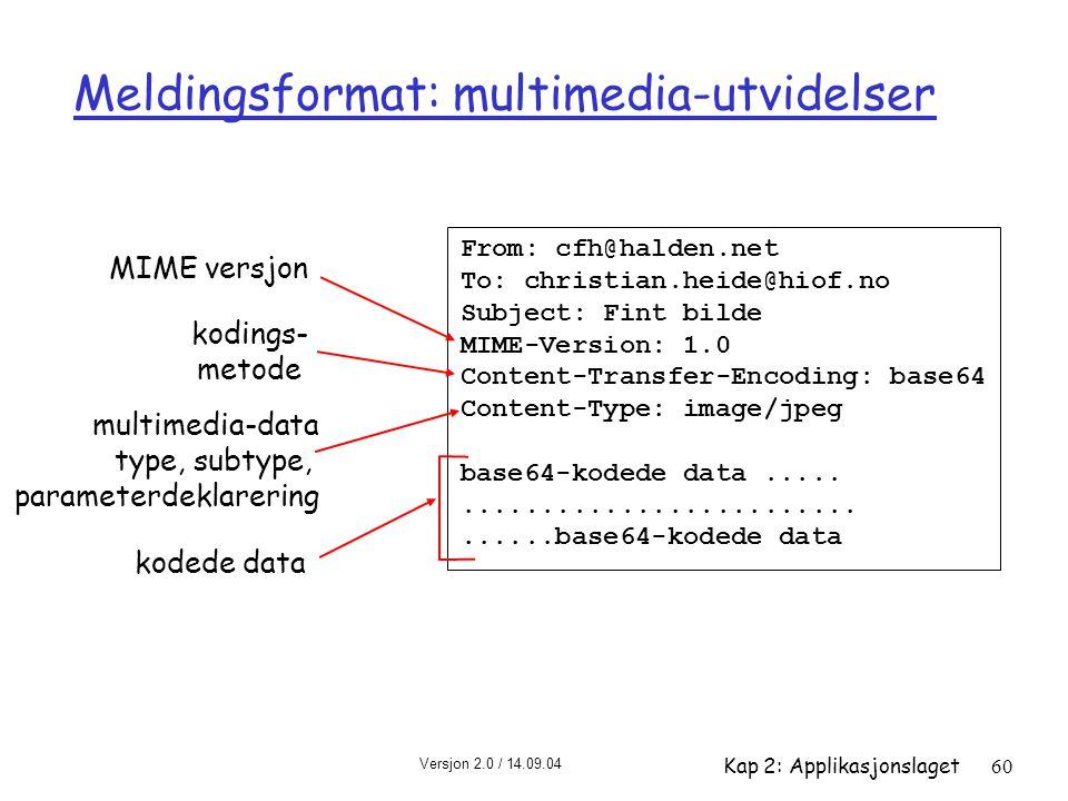 Versjon 2.0 / 14.09.04 Kap 2: Applikasjonslaget60 Meldingsformat: multimedia-utvidelser From: cfh@halden.net To: christian.heide@hiof.no Subject: Fint