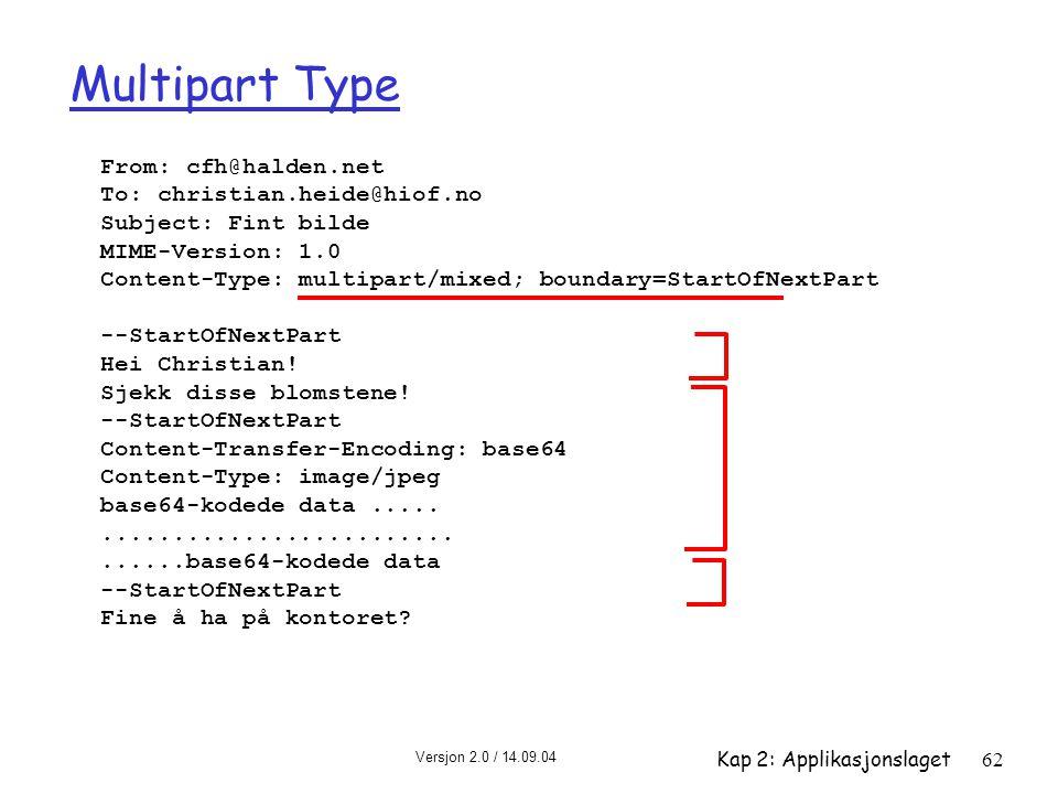 Versjon 2.0 / 14.09.04 Kap 2: Applikasjonslaget62 Multipart Type From: cfh@halden.net To: christian.heide@hiof.no Subject: Fint bilde MIME-Version: 1.