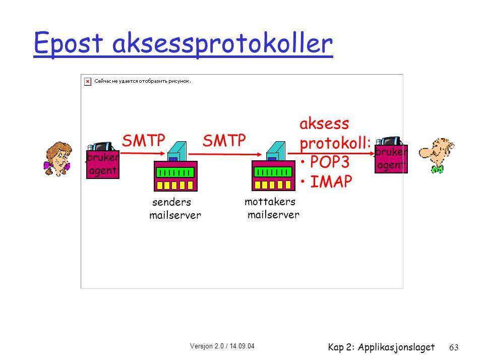 Versjon 2.0 / 14.09.04 Kap 2: Applikasjonslaget63 Epost aksessprotokoller bruker agent senders mailserver bruker agent SMTP aksess protokoll: POP3 IMA
