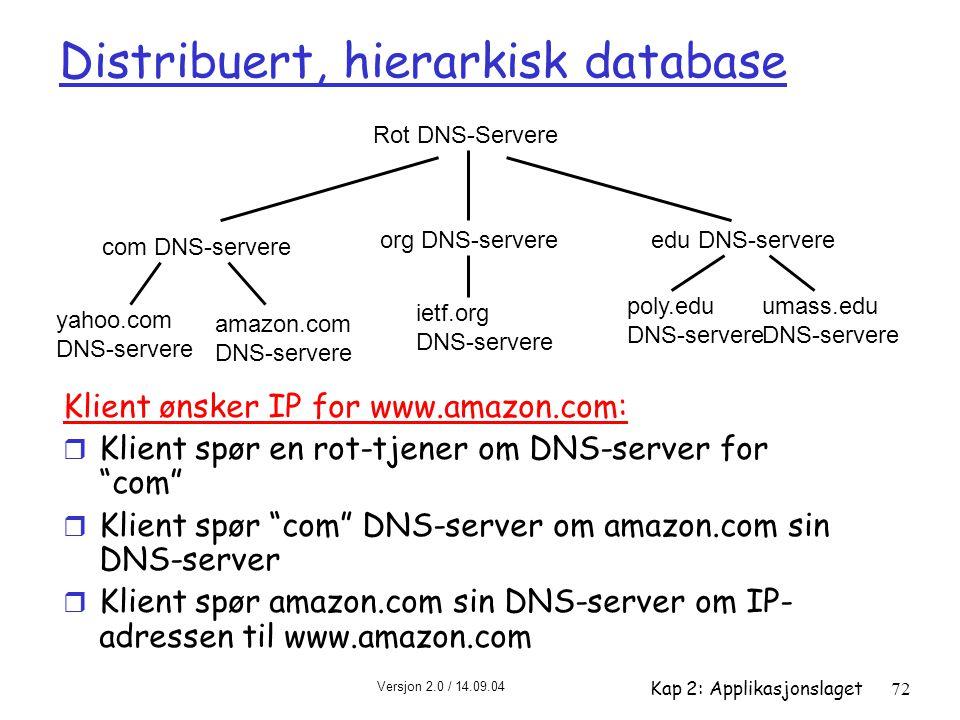 Versjon 2.0 / 14.09.04 Kap 2: Applikasjonslaget72 Rot DNS-Servere com DNS-servere org DNS-servereedu DNS-servere poly.edu DNS-servere umass.edu DNS-se