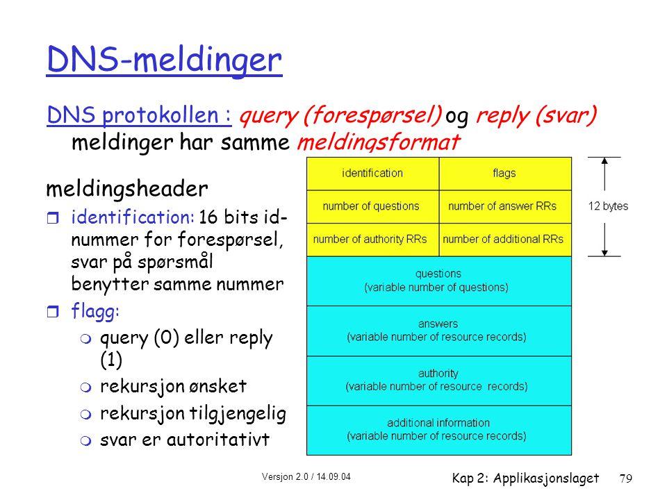 Versjon 2.0 / 14.09.04 Kap 2: Applikasjonslaget79 DNS-meldinger DNS protokollen : query (forespørsel) og reply (svar) meldinger har samme meldingsform
