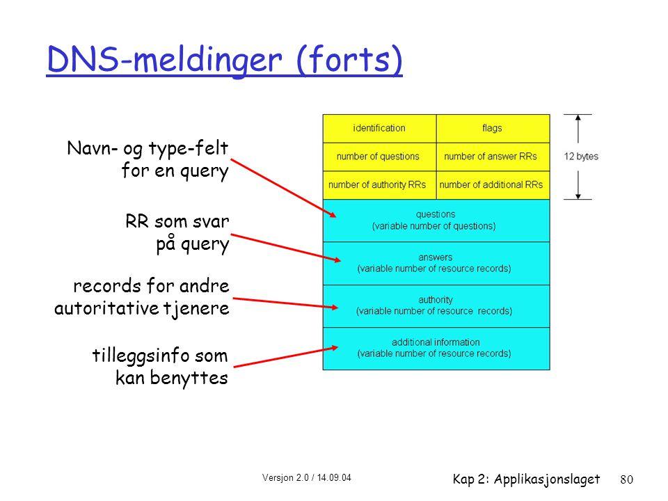 Versjon 2.0 / 14.09.04 Kap 2: Applikasjonslaget80 DNS-meldinger (forts) Navn- og type-felt for en query RR som svar på query records for andre autorit