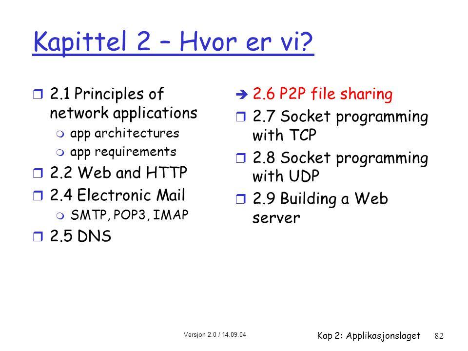 Versjon 2.0 / 14.09.04 Kap 2: Applikasjonslaget82 Kapittel 2 – Hvor er vi? r 2.1 Principles of network applications m app architectures m app requirem