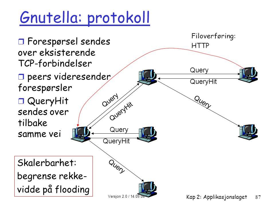Versjon 2.0 / 14.09.04 Kap 2: Applikasjonslaget87 Gnutella: protokoll Query QueryHit Query QueryHit Query QueryHit Filoverføring: HTTP r Forespørsel s