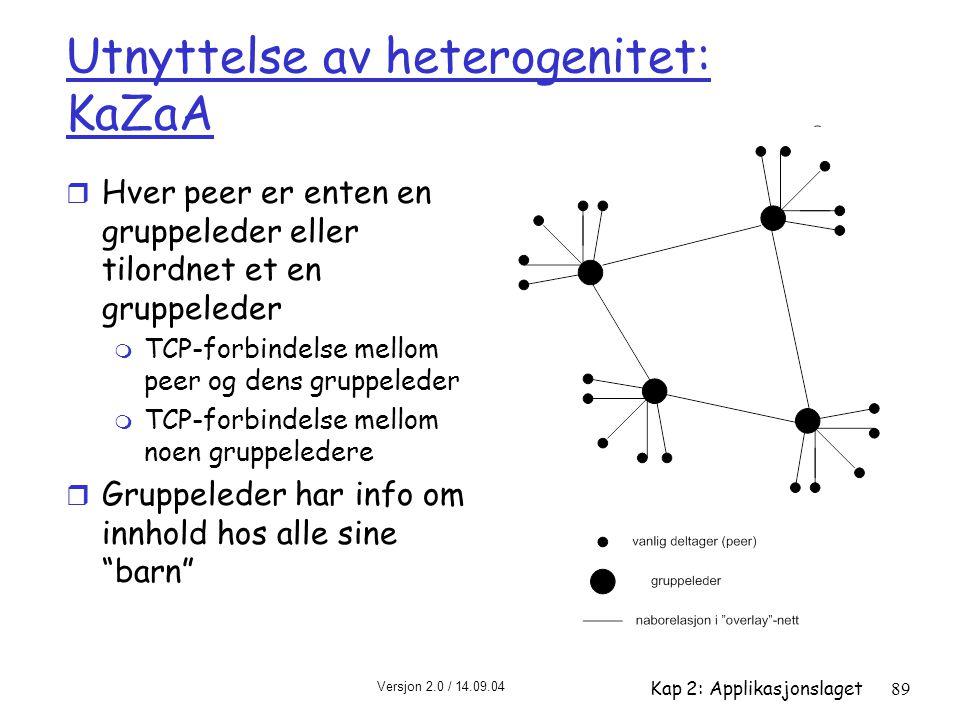 Versjon 2.0 / 14.09.04 Kap 2: Applikasjonslaget89 Utnyttelse av heterogenitet: KaZaA r Hver peer er enten en gruppeleder eller tilordnet et en gruppel