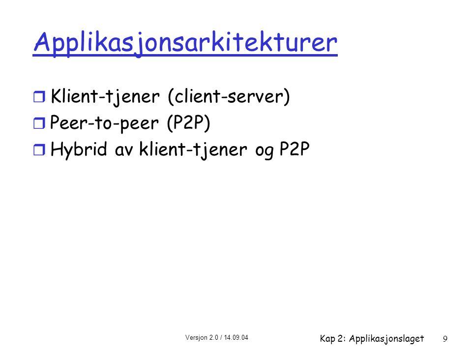 Versjon 2.0 / 14.09.04 Kap 2: Applikasjonslaget9 Applikasjonsarkitekturer r Klient-tjener (client-server) r Peer-to-peer (P2P) r Hybrid av klient-tjen