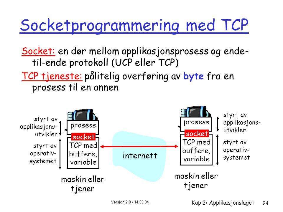 Versjon 2.0 / 14.09.04 Kap 2: Applikasjonslaget94 Socketprogrammering med TCP Socket: en dør mellom applikasjonsprosess og ende- til-ende protokoll (U