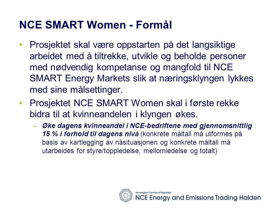 NCE SMART Women - Formål Prosjektet skal være oppstarten på det langsiktige arbeidet med å tiltrekke, utvikle og beholde personer med nødvendig kompetanse og mangfold til NCE SMART Energy Markets slik at næringsklyngen lykkes med sine målsettinger.