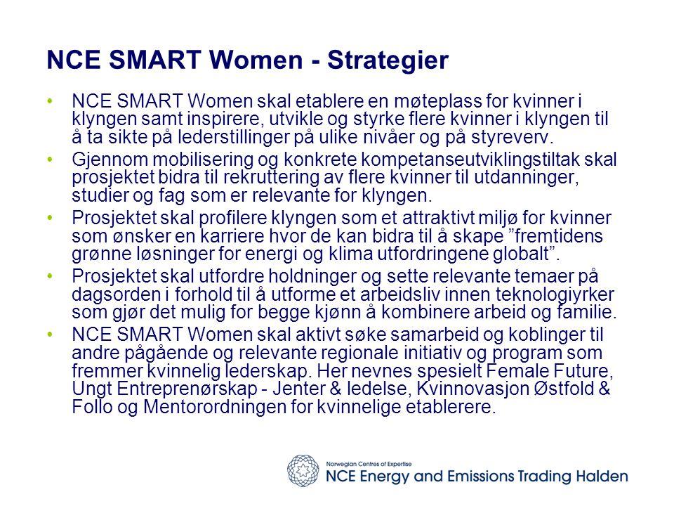 NCE SMART Women - Strategier NCE SMART Women skal etablere en møteplass for kvinner i klyngen samt inspirere, utvikle og styrke flere kvinner i klyngen til å ta sikte på lederstillinger på ulike nivåer og på styreverv.