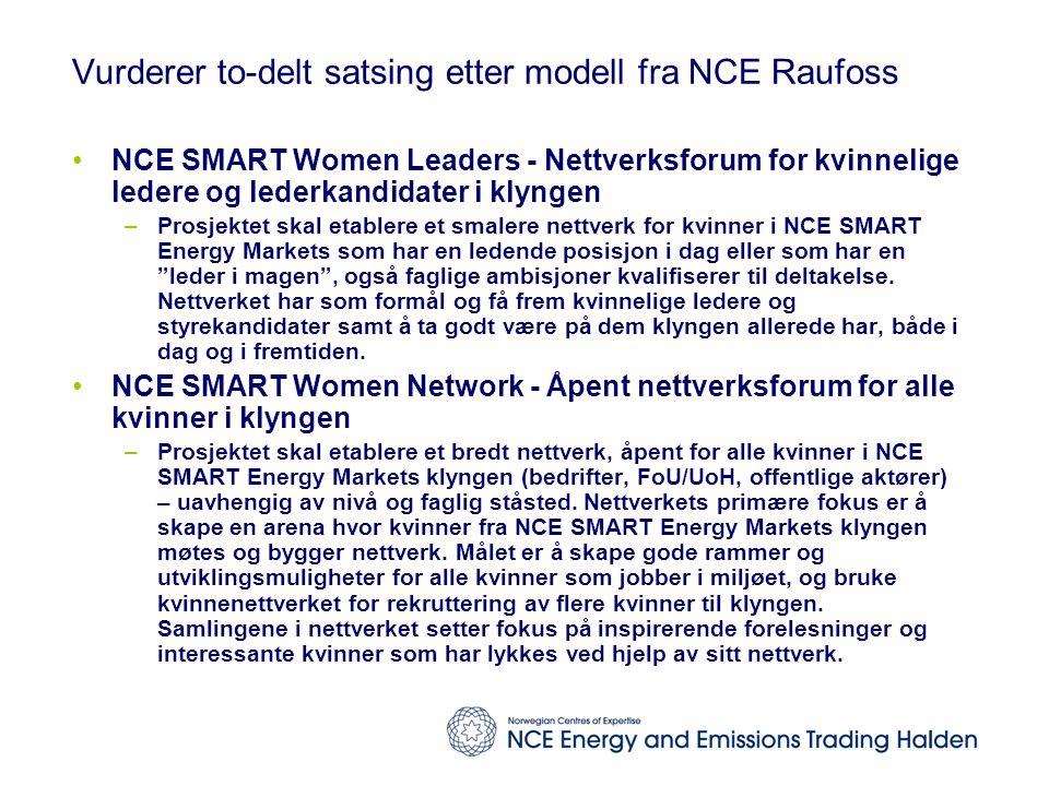Vurderer to-delt satsing etter modell fra NCE Raufoss NCE SMART Women Leaders - Nettverksforum for kvinnelige ledere og lederkandidater i klyngen –Prosjektet skal etablere et smalere nettverk for kvinner i NCE SMART Energy Markets som har en ledende posisjon i dag eller som har en leder i magen , også faglige ambisjoner kvalifiserer til deltakelse.