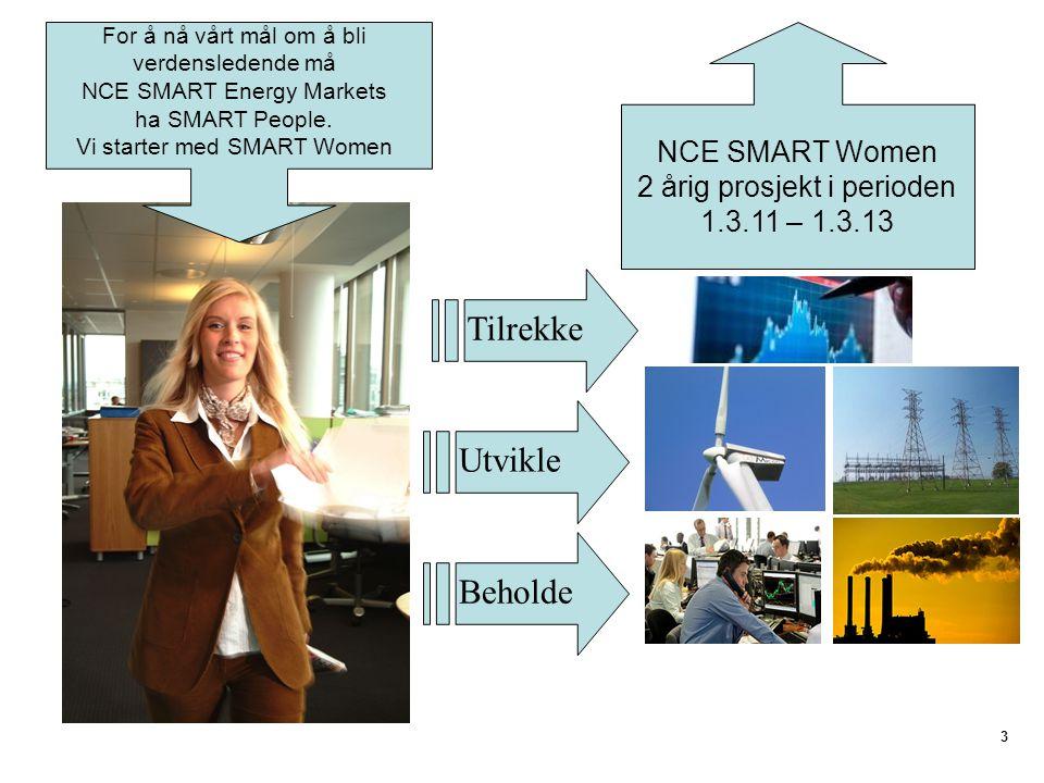 3 Utvikle Tilrekke Beholde For å nå vårt mål om å bli verdensledende må NCE SMART Energy Markets ha SMART People.