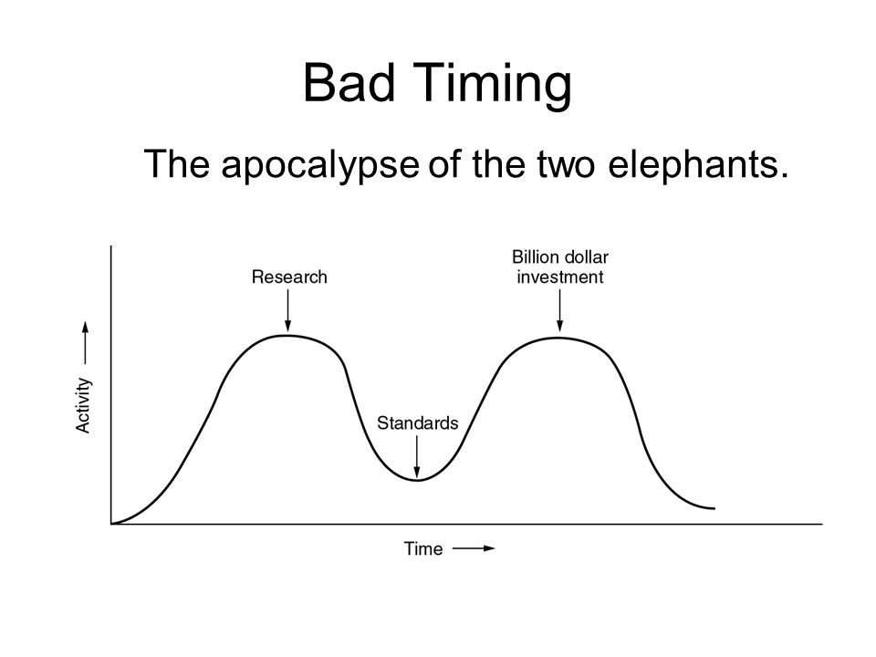 Bad Timing The apocalypse of the two elephants.