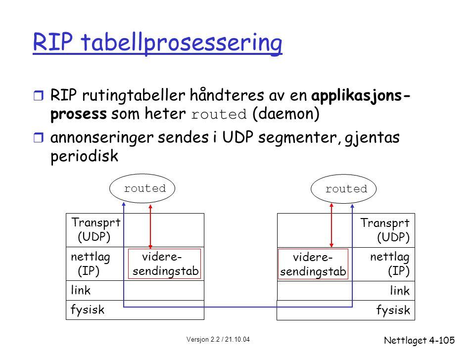 Versjon 2.2 / 21.10.04 Nettlaget4-105 RIP tabellprosessering  RIP rutingtabeller håndteres av en applikasjons- prosess som heter routed (daemon) r an