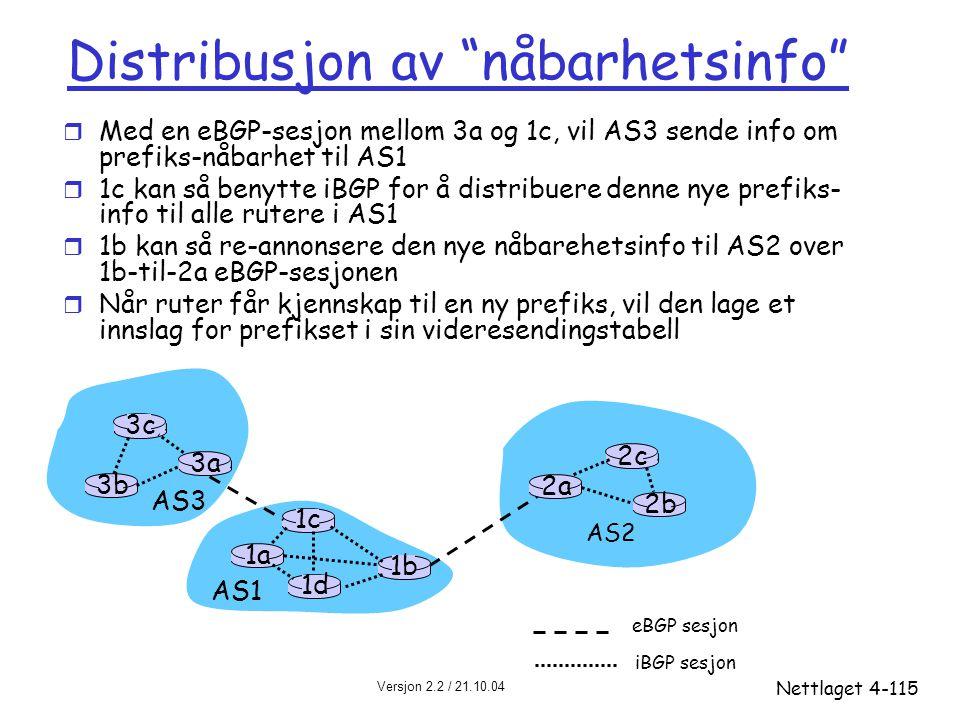 """Versjon 2.2 / 21.10.04 Nettlaget4-115 Distribusjon av """"nåbarhetsinfo"""" r Med en eBGP-sesjon mellom 3a og 1c, vil AS3 sende info om prefiks-nåbarhet til"""