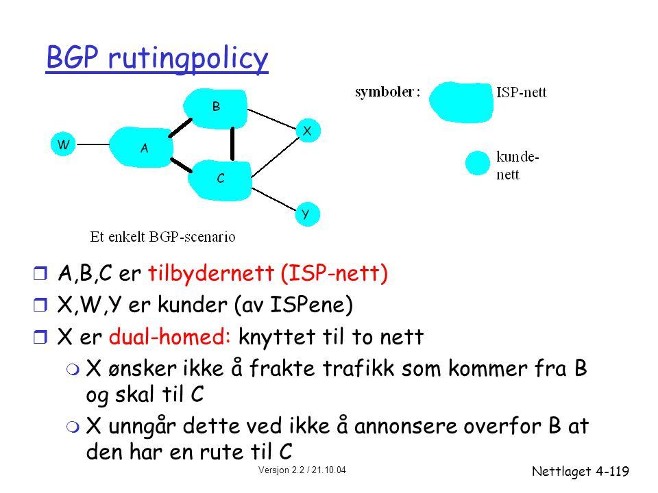 Versjon 2.2 / 21.10.04 Nettlaget4-119 BGP rutingpolicy r A,B,C er tilbydernett (ISP-nett) r X,W,Y er kunder (av ISPene) r X er dual-homed: knyttet til