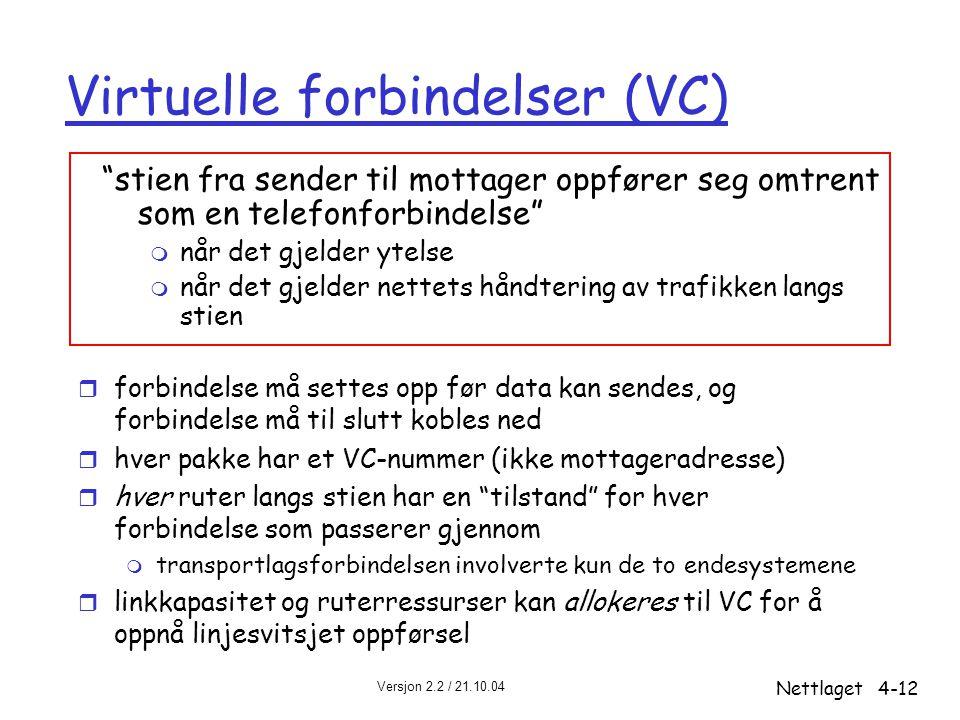 Versjon 2.2 / 21.10.04 Nettlaget4-12 Virtuelle forbindelser (VC) r forbindelse må settes opp før data kan sendes, og forbindelse må til slutt kobles n