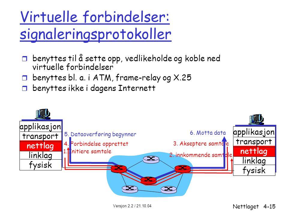 Versjon 2.2 / 21.10.04 Nettlaget4-15 Virtuelle forbindelser: signaleringsprotokoller r benyttes til å sette opp, vedlikeholde og koble ned virtuelle f