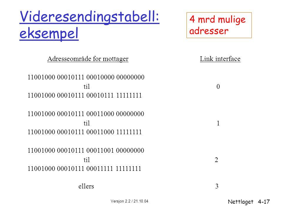 Versjon 2.2 / 21.10.04 Nettlaget4-17 Videresendingstabell: eksempel Adresseområde for mottager Link interface 11001000 00010111 00010000 00000000 til