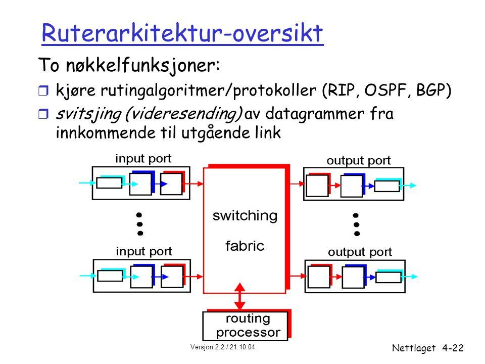 Versjon 2.2 / 21.10.04 Nettlaget4-22 Ruterarkitektur-oversikt To nøkkelfunksjoner: r kjøre rutingalgoritmer/protokoller (RIP, OSPF, BGP) r svitsjing (