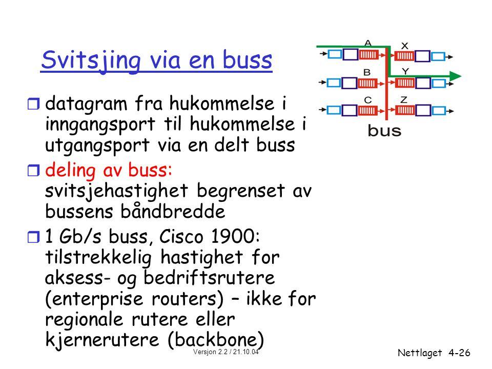 Versjon 2.2 / 21.10.04 Nettlaget4-26 Svitsjing via en buss r datagram fra hukommelse i inngangsport til hukommelse i utgangsport via en delt buss r de