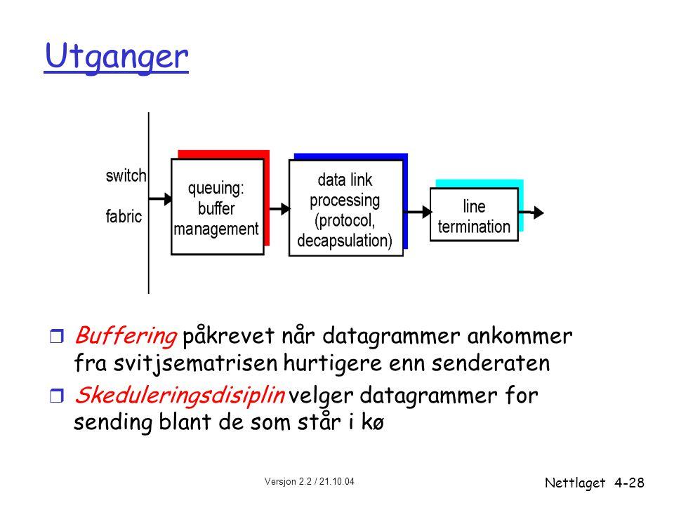 Versjon 2.2 / 21.10.04 Nettlaget4-28 Utganger r Buffering påkrevet når datagrammer ankommer fra svitjsematrisen hurtigere enn senderaten r Skedulering