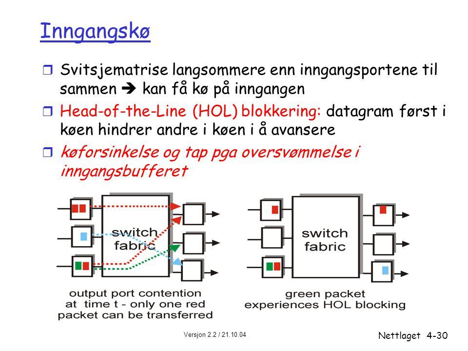 Versjon 2.2 / 21.10.04 Nettlaget4-30 Inngangskø r Svitsjematrise langsommere enn inngangsportene til sammen  kan få kø på inngangen r Head-of-the-Lin