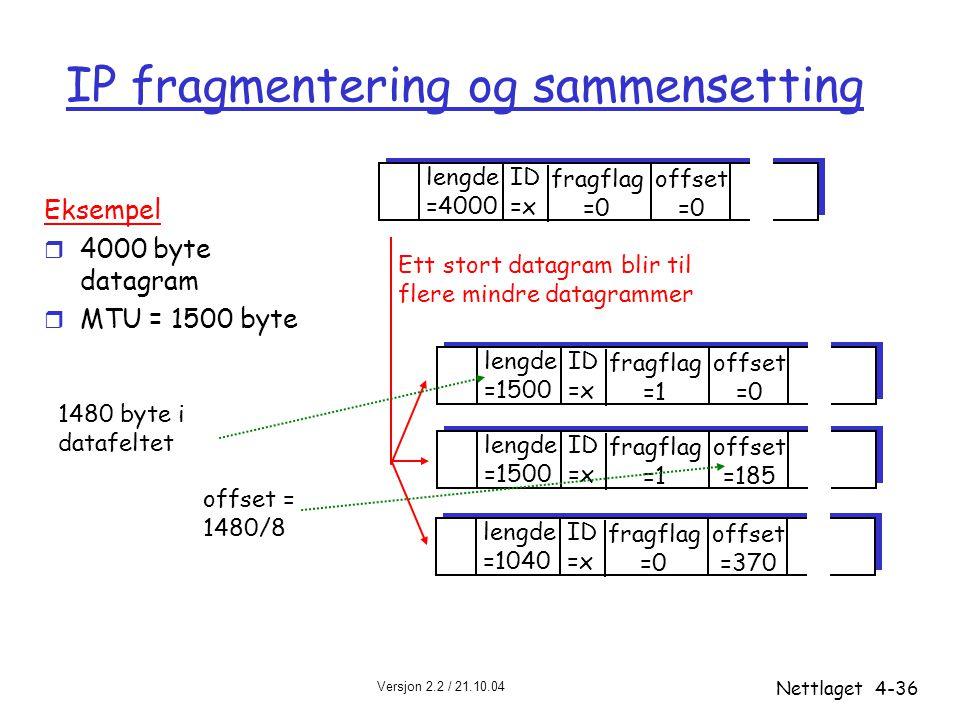Versjon 2.2 / 21.10.04 Nettlaget4-36 IP fragmentering og sammensetting ID =x offset =0 fragflag =0 lengde =4000 ID =x offset =0 fragflag =1 lengde =15