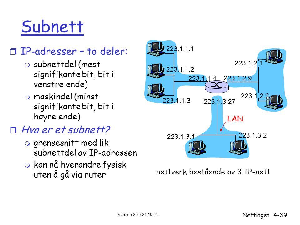 Versjon 2.2 / 21.10.04 Nettlaget4-39 Subnett r IP-adresser – to deler: m subnettdel (mest signifikante bit, bit i venstre ende) m maskindel (minst sig