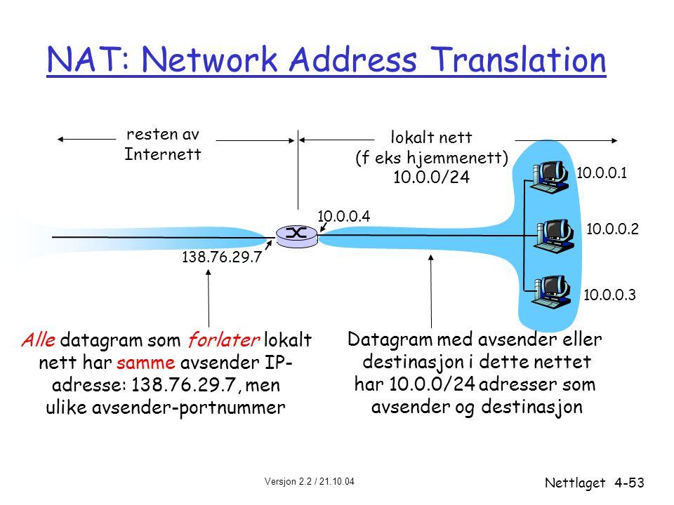 Versjon 2.2 / 21.10.04 Nettlaget4-53 NAT: Network Address Translation 10.0.0.1 10.0.0.2 10.0.0.3 10.0.0.4 138.76.29.7 lokalt nett (f eks hjemmenett) 1