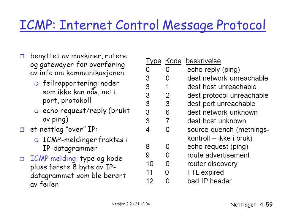 Versjon 2.2 / 21.10.04 Nettlaget4-59 ICMP: Internet Control Message Protocol r benyttet av maskiner, rutere og gatewayer for overføring av info om kom