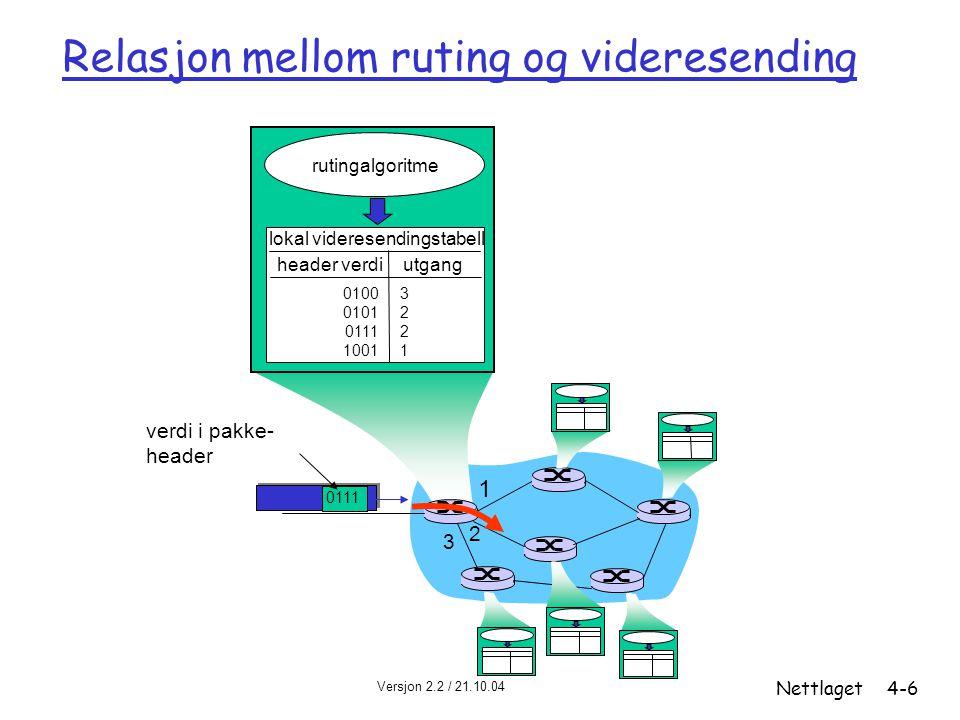 Versjon 2.2 / 21.10.04 Nettlaget4-47 Hierarkisk adressering: mer spesifikke ruter ISP B har en mer spesifikk rute til Organisasjon 1 (longest prefix match) Send meg alt med adresser som begynner med 200.23.16.0/20 200.23.16.0/23200.23.18.0/23200.23.30.0/23 ISP A Organisasjon 0 Organisasjon 7 Internett Organisasjon 1 ISP B Send meg alt med adresser som begynner med 199.31.0.0/16 eller 200.23.18.0/23 200.23.20.0/23 Organisasjon 2......