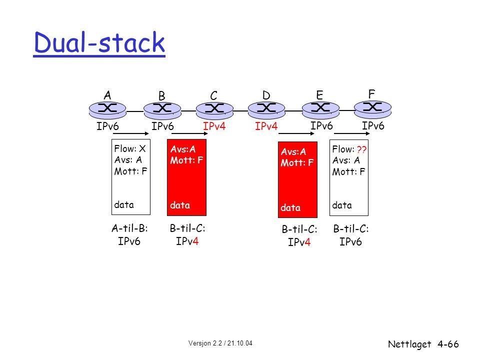 Versjon 2.2 / 21.10.04 Nettlaget4-66 Dual-stack A B E F IPv6 C D IPv4 Flow: X Avs: A Mott: F data Flow: ?? Avs: A Mott: F data Avs:A Mott: F data A-ti