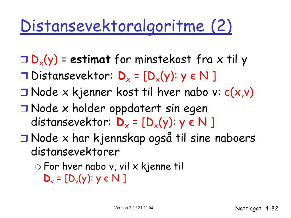 Versjon 2.2 / 21.10.04 Nettlaget4-82 Distansevektoralgoritme (2) r D x (y) = estimat for minstekost fra x til y r Distansevektor: D x = [D x (y): y є