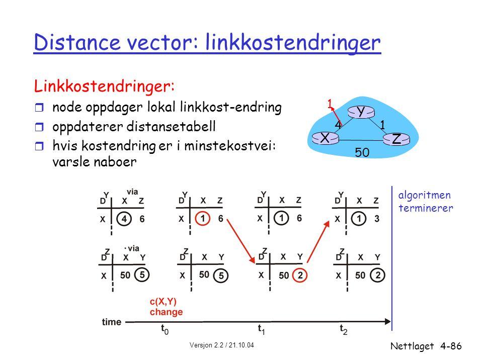 Versjon 2.2 / 21.10.04 Nettlaget4-86 Distance vector: linkkostendringer Linkkostendringer: r node oppdager lokal linkkost-endring r oppdaterer distans