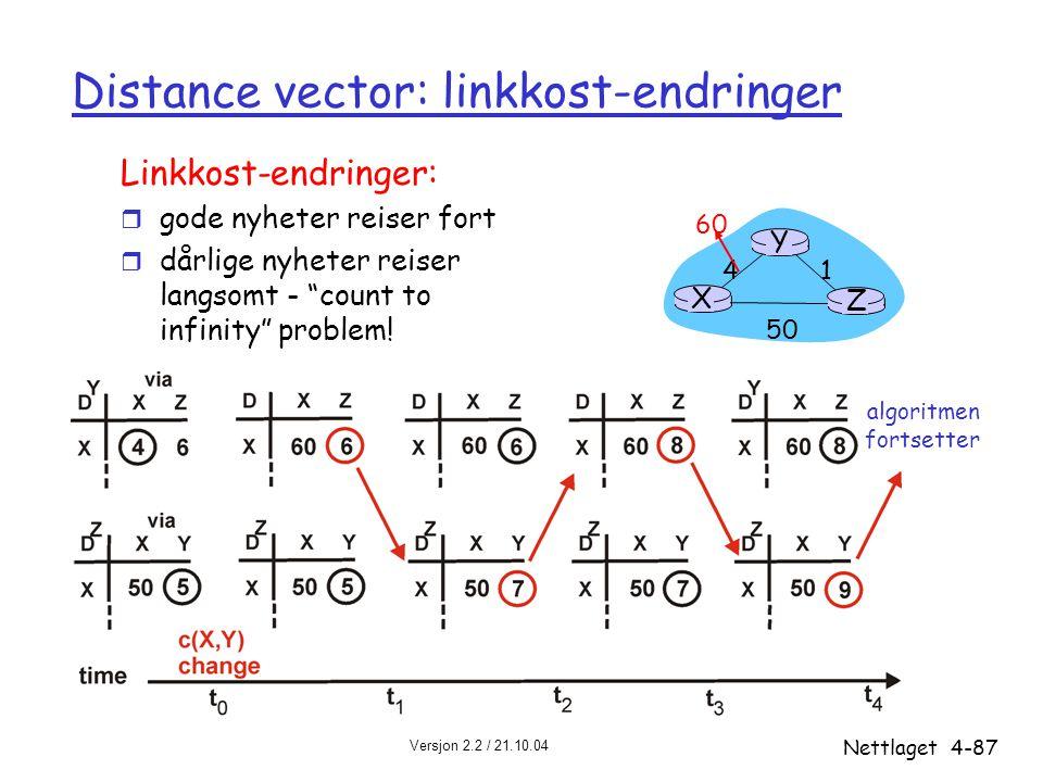 Versjon 2.2 / 21.10.04 Nettlaget4-87 Distance vector: linkkost-endringer Linkkost-endringer: r gode nyheter reiser fort r dårlige nyheter reiser langs