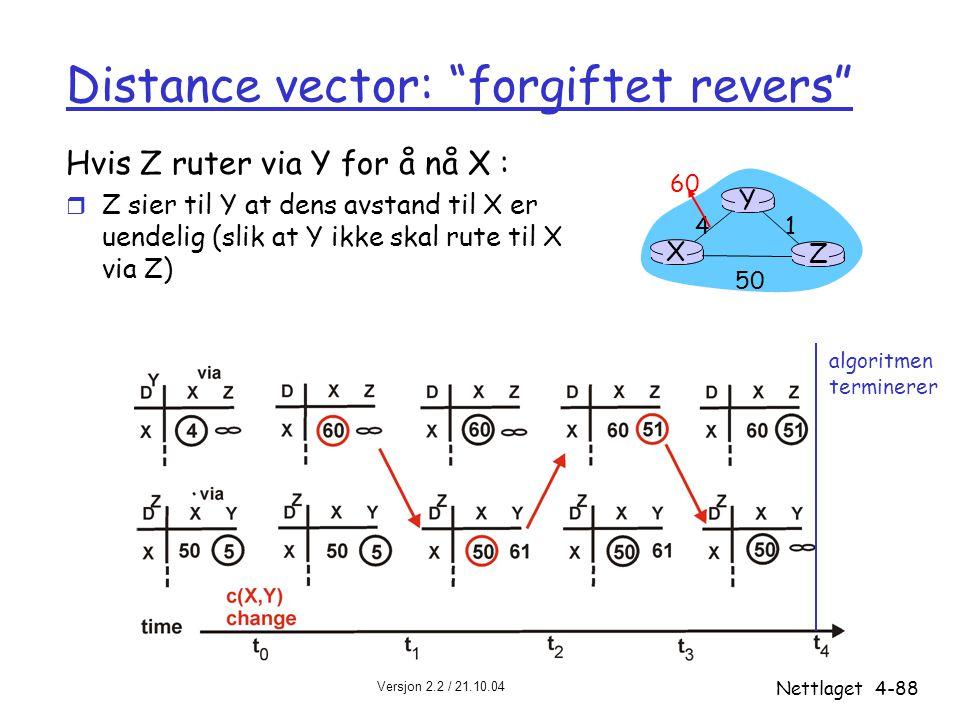 """Versjon 2.2 / 21.10.04 Nettlaget4-88 Distance vector: """"forgiftet revers"""" Hvis Z ruter via Y for å nå X : r Z sier til Y at dens avstand til X er uende"""