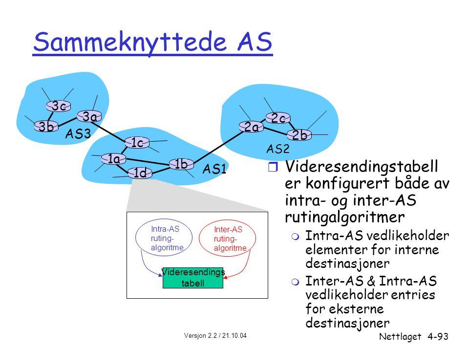 Versjon 2.2 / 21.10.04 Nettlaget4-93 3b 1d 3a 1c 2a AS3 AS1 AS2 1a 2c 2b 1b Intra-AS ruting- algoritme Inter-AS ruting- algoritme Videresendings tabel