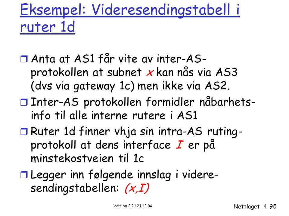 Versjon 2.2 / 21.10.04 Nettlaget4-95 Eksempel: Videresendingstabell i ruter 1d r Anta at AS1 får vite av inter-AS- protokollen at subnet x kan nås via