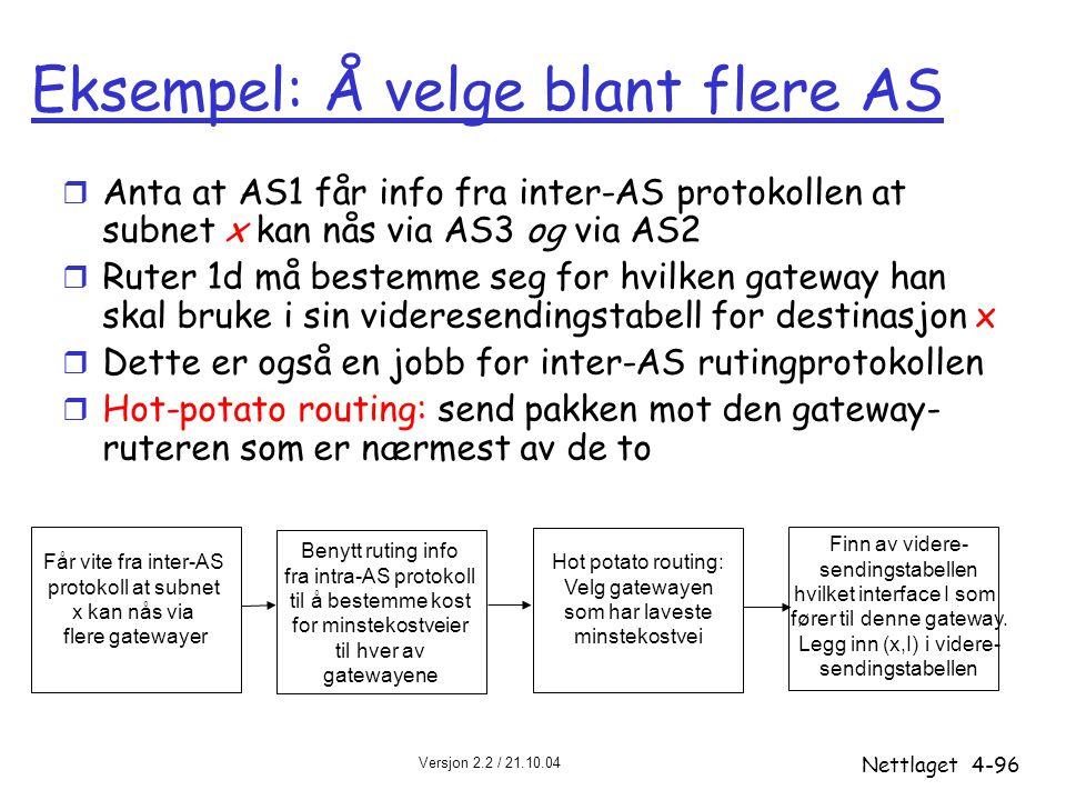 Versjon 2.2 / 21.10.04 Nettlaget4-96 Får vite fra inter-AS protokoll at subnet x kan nås via flere gatewayer Benytt ruting info fra intra-AS protokoll