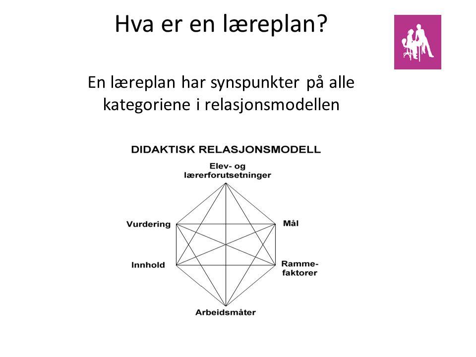 Hva er en læreplan? En læreplan har synspunkter på alle kategoriene i relasjonsmodellen