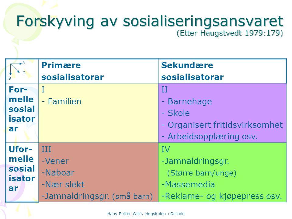 Hans Petter Wille, Høgskolen i Østfold Forskyving av sosialiseringsansvaret (Etter Haugstvedt 1979:179) A C B Primære sosialisatorar Sekundære sosiali