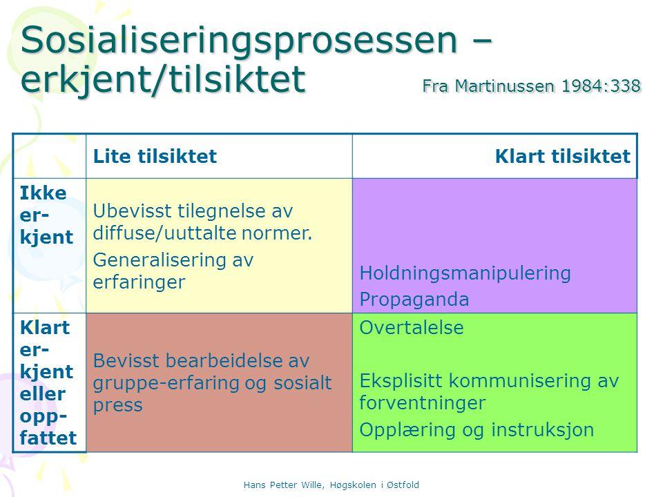 Hans Petter Wille, Høgskolen i Østfold Om skolens sosialiserende effekt Etter Hoem (1978) A.Forsterkende sosialisering 1.
