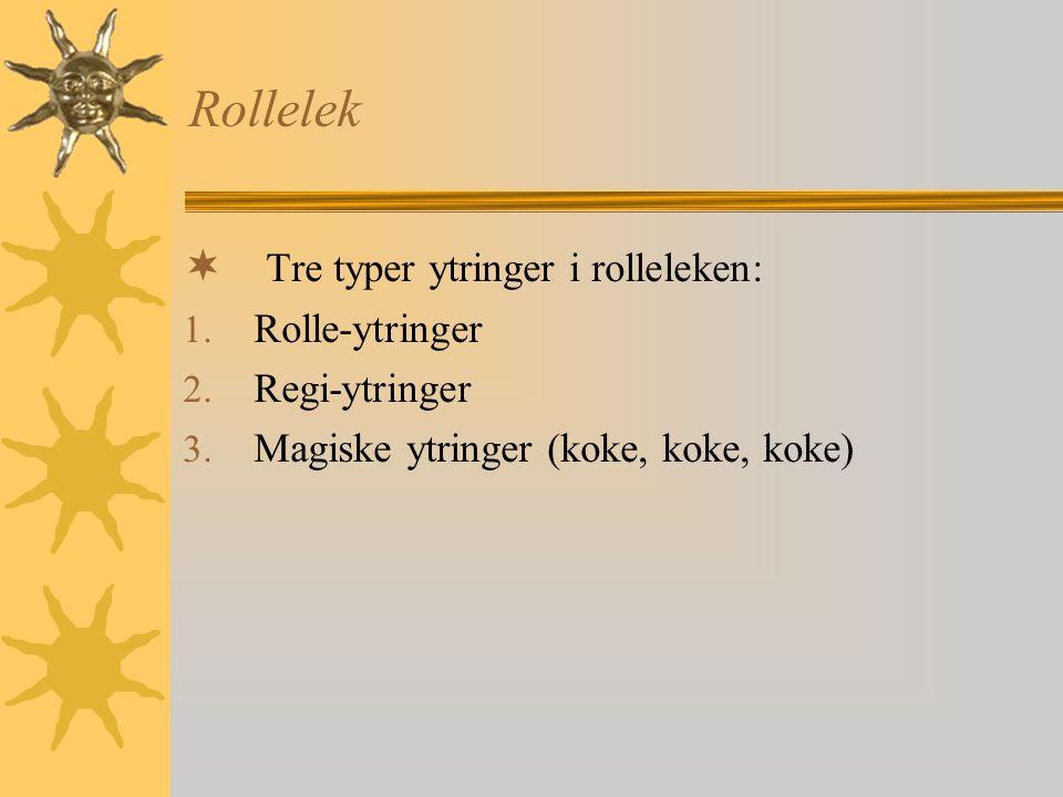 Rollelek  Tre typer ytringer i rolleleken: 1.Rolle-ytringer 2.