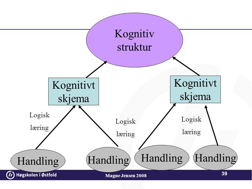 38 JEAN PIAGET (1896-1980) Sentrale begreper: - Kognitive strukturer – mentale redskaper for erkjennelse og kunnskap - Skjema – grunnpilarer i struktu